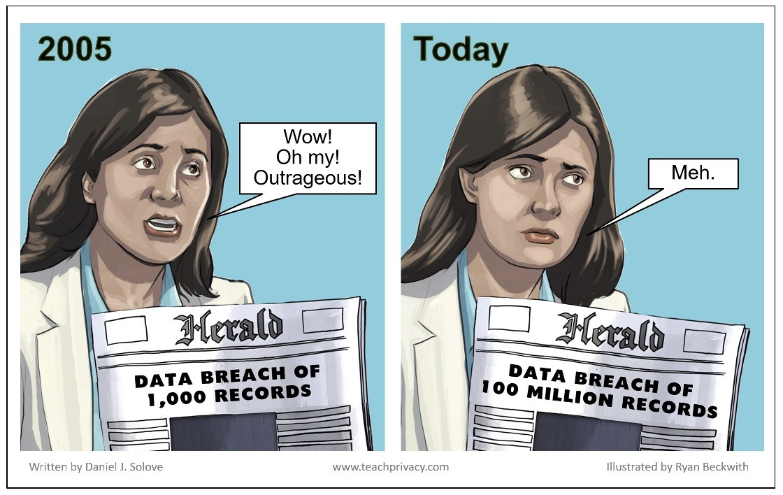 Cartoon-Data-Security-Breach-02-small